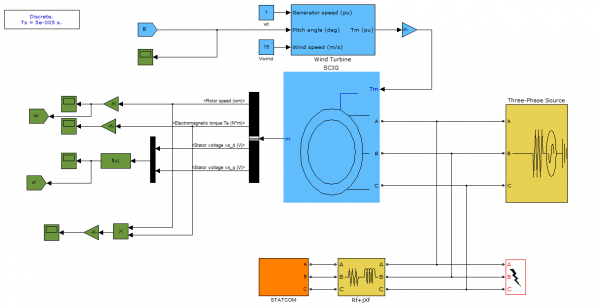 A novel control system design to improve LVRT capability of fixed speed wind turbines using STATCOM in presence of voltage fault