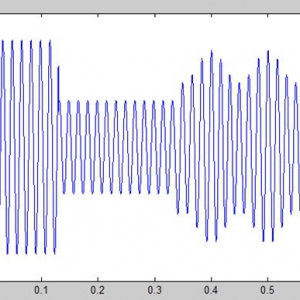 An Adaptive Phasor Estimator for Power System Waveforms Containing Transients
