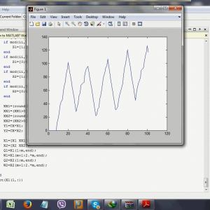 DESIGN AND SIMULATION OF A FUZZY LOGIC TRAFFIC SIGNAL CONTROLLER FOR A SIGNALIZED INTERSECTION