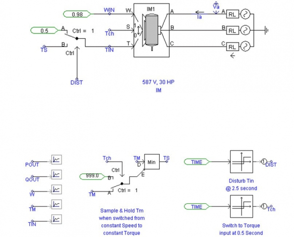 Smart Grid Technologies for Reactive Power Compensation in Motor Start Applications