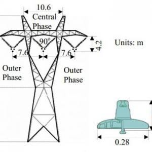 380kV Corona Ring Optimization for ac Voltages