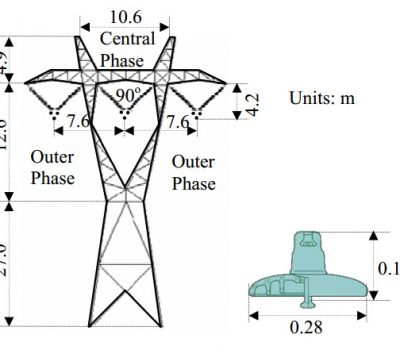 380kV Corona Ring Optimization for ac Voltages