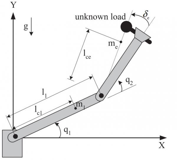 MIMO adaptive fuzzy terminal sliding-mode controller for robotic manipulators
