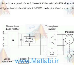 Formal Derivation of Direct Torque Control for Induction Machines