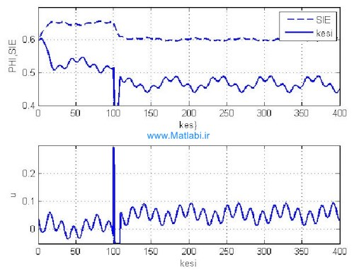 Robust Adaptive Fuzzy Control of Compressor Surge Using Backstepping
