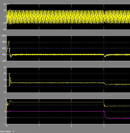 یک شارژر EV دو طرفه تک مرحله دوگانه برای فعالیت V2G توان راکتیو