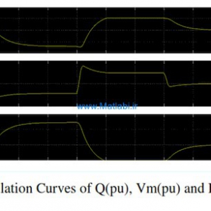 Modeling and Simulation of Static Var Compensator for Improvement of Voltage Stability in Power System