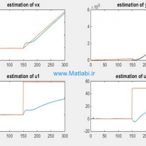 Modified input estimation technique for tracking manoeuvring targets
