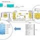 Modeling and Simulation of Solar PV and DFIG Based Wind Hybrid System