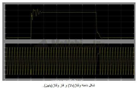 Passive islanding detection using inverter nonlinear effects