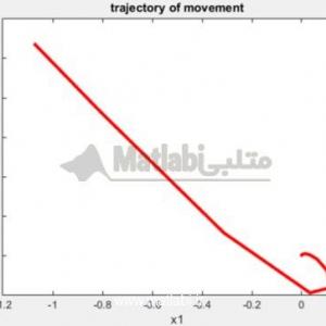 کنترل و پایدارسازی بازوی مکانیکی روبات با استفاده از تئوری معادلات ریکارتی وابسته به حالت