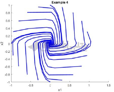 Simulation-guided Lyapunov Analysis for Hybrid Dynamical Systems