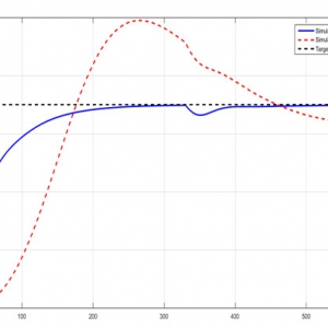 Longitudinal tunnel ventilation control. Part 1: Modelling and dynamic feedforward control
