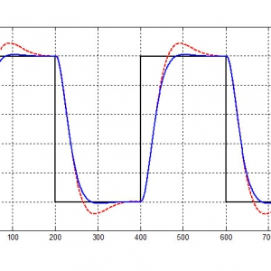 Study of fuzzy PID control based on vehicle seat detection system