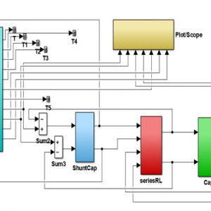 Performance of Synchronous Machine Models in a Series-Capacitor Compensated System