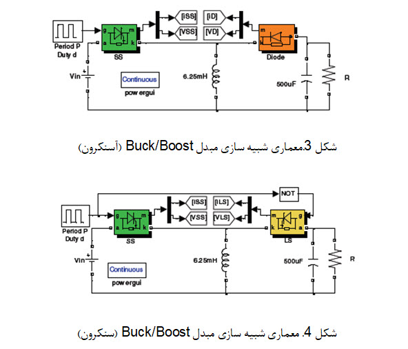 BUCK/BOOST CONVERTER MODELING AND SIMULATIONFOR PERFORMANCE OPTIMIZATION