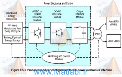 Benefits of Power Electronic Interfaces for Distributed Energy Systems