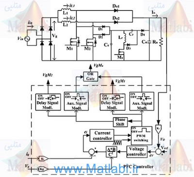 An improved soft switched PWM interleaved boost AC–DC converter