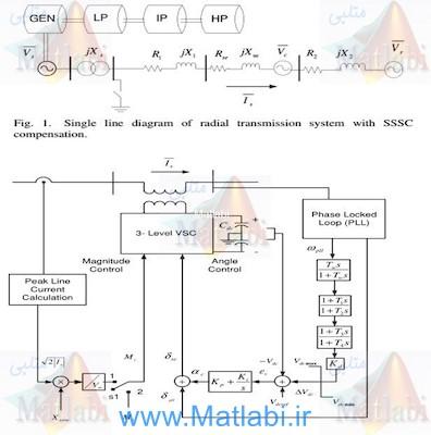 کنترل غیر خطی و چند متغیره قسمت تقطیر از قسمت تولید متانول