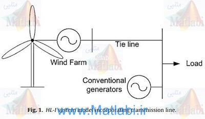 Reliability/cost evaluation of a wind power delivery system