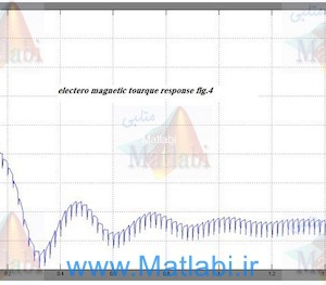 Saturated Induction Machine Modelling Based on High Frequency Signal Injection
