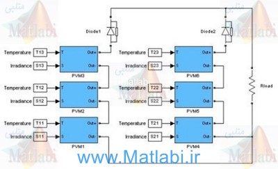A MATLAB Simulink Based PV Module Model and Its Application Under Conditions of Nonuniform Irradiance