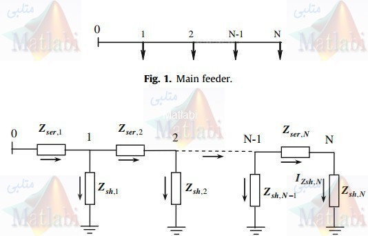 A backward sweep method for power flow solution in distribution networks