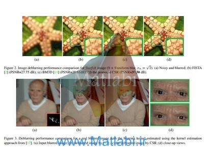 Nonlocally Centralized Sparse Representation for Image Restoration
