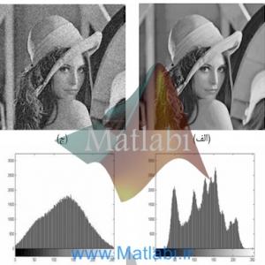 استفاده از ضريب انتشار تطبيقي براي حذف نويز تصاوير با استفاده از معادلات مشتقات جزيي