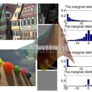 Blind Image Quality Assessment Using Joint Statistics of Gradient Magnitude and Laplacian Features