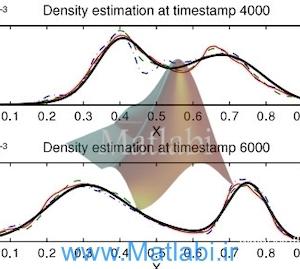 Online wavelet-based density estimation for non-stationary streaming data