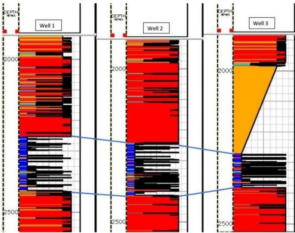 تعیین واحدهای ژئومکانیکی ( GMUs) مخزن با استفاده از داده های چاه پیمایی در یکی از میادین نفتی خلیج فارس