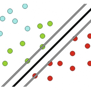 Improving Effectiveness of SVM Classifier for Large Scale Data