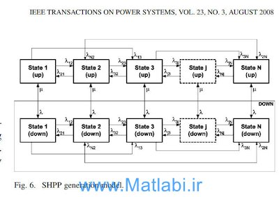 Small Hydro Power Plants Energy Availability Modeling for Generation Reliability Evaluation