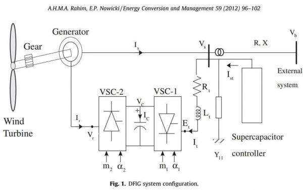 Supercapacitor energy storage system for fault ride-through of a DFIG wind generation system