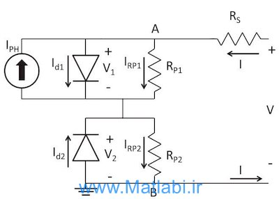 Exact analytical solution of a two diode circuit model for organic solar cells showing S-shape using Lambert W-functions