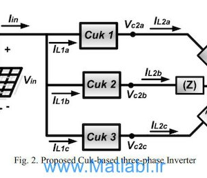 A Single-Stage Three-Phase Inverter Based on Cuk Converters for PV Applications