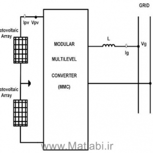 Solar Photovoltaic Power Conversion Using Modular Multilevel Converter