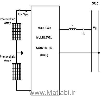 Solar Photovoltaic Power Conversion Using Modular Multilevel Converter