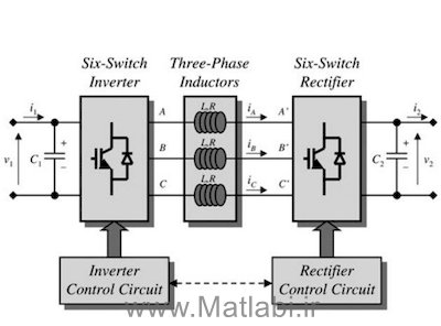 Design, modelling, control and simulation of a three phase DC– DC converter for high currents applications
