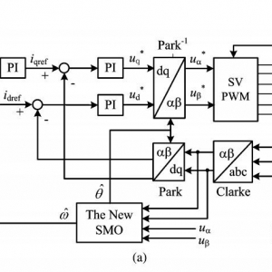 New Sliding-Mode Observer for Position Sensorless Control of Permanent-Magnet Synchronous Motor