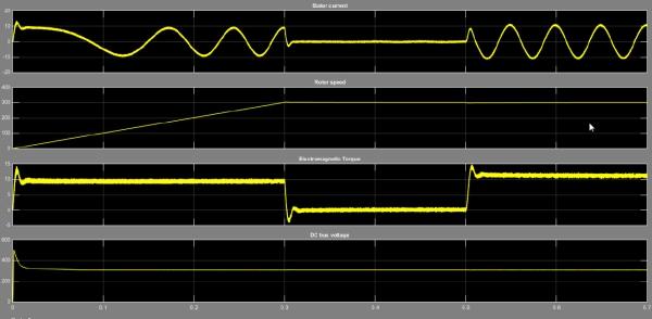 کنترل موتور سنکرون مغناطیس دائم با حذف سنسور سرعت مبتنی بر تئوری مولفه های متقارن