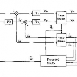 MRAS Based Sensorless Control of Permanent Magnet Synchronous Motor
