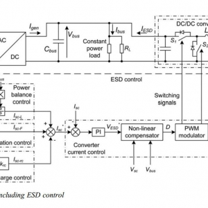 DC-bus power quality for aircraft power systems during generator fault conditions