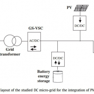 Control strategy for distributed integration of photovoltaic and energy storage systems in DC micro-grids