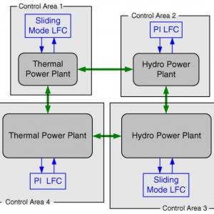 Sliding mode based load-frequency control in power systems