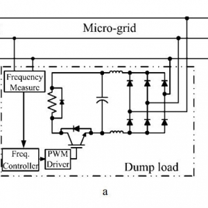 POWER QUALITY ISSUES IN ASTAND-ALONE MICROGRID BASED ON RENEWABLE ENERGY