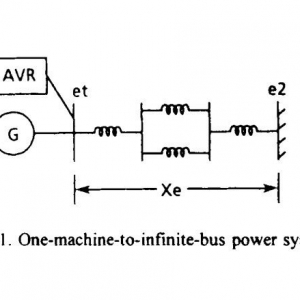 Improvement of Power System Stability Using Multivariable Excitation Control