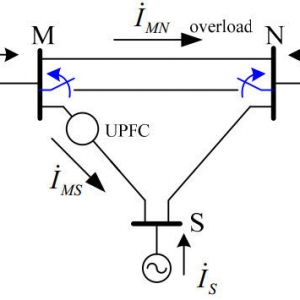 A Control Strategy to Fast Relieve Overload in a Self-healing Smart Grid