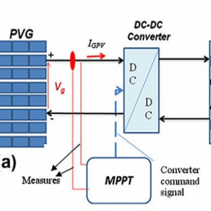 Dynamic behaviour of PV generator trackers under irradiation and temperature changes